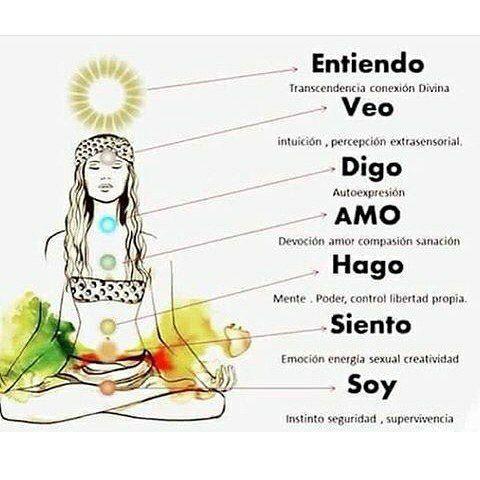 imagen sobre yoga kundalini de michelemathis en reiki