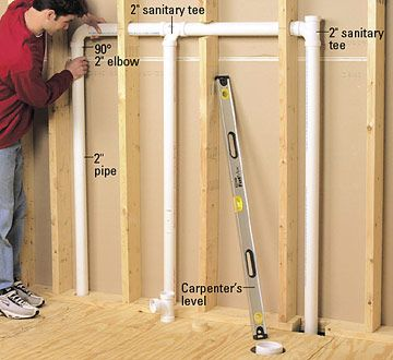 How to run drain and vent lines plambing pinterest for How to run a sewer line