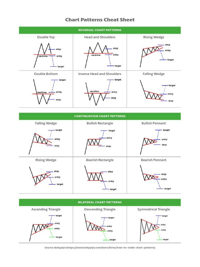 Pin On Trading Strategies
