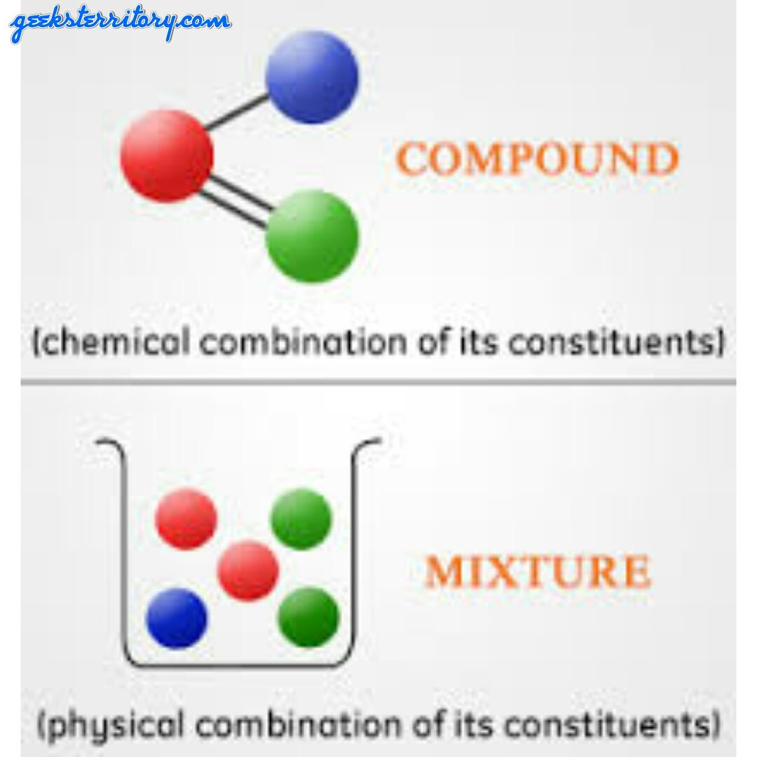 Compound And Mixture