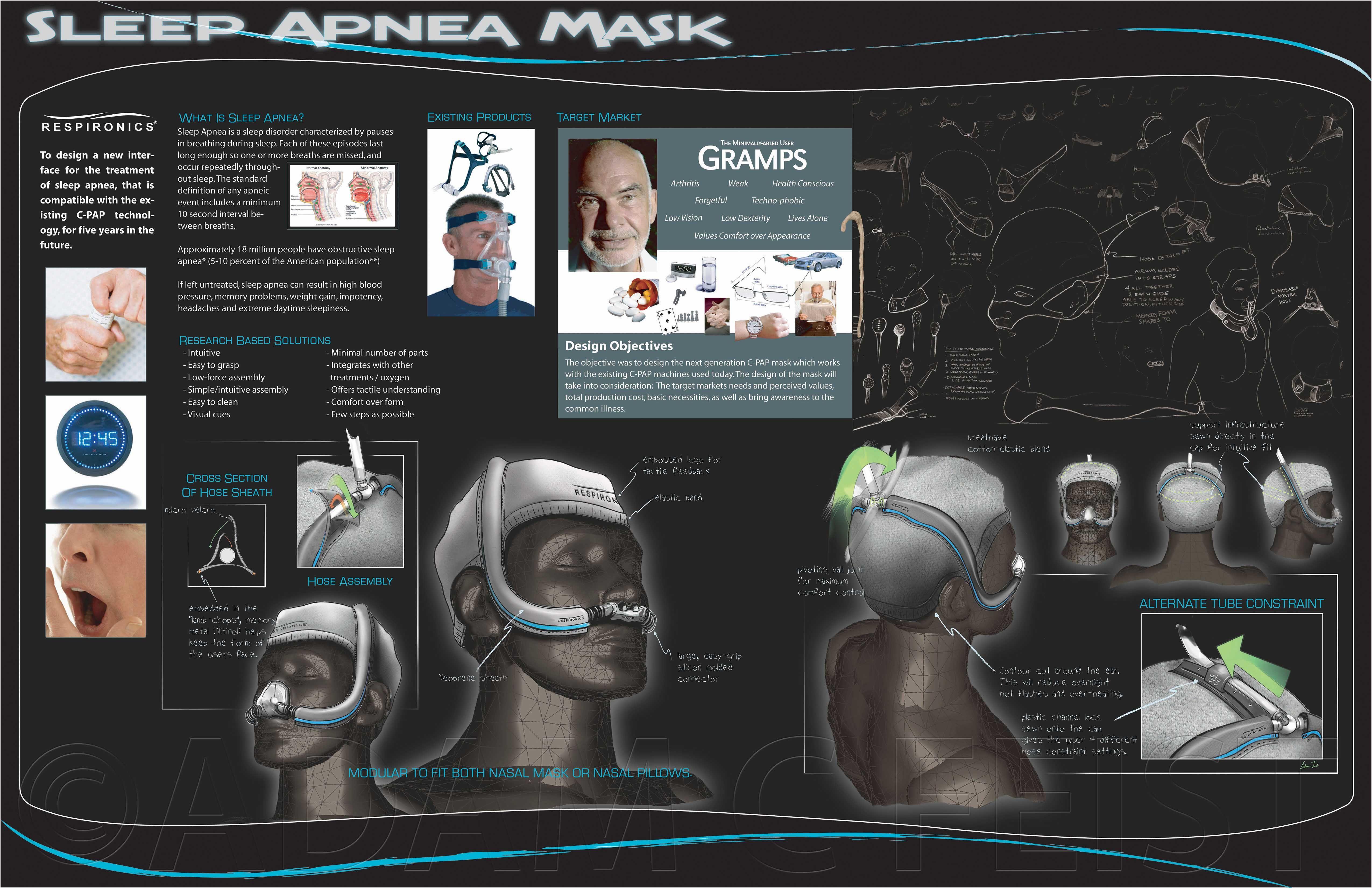 Industrial Design Mask Design Google Search Mask Design Sleep
