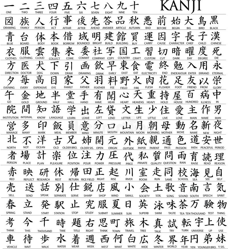 Photo about Hundreds of Kanji characters, the Japanese or Chinese symbol. The translations for each character are underneath. Illustration of drawn, numbers, drawing - 1907285