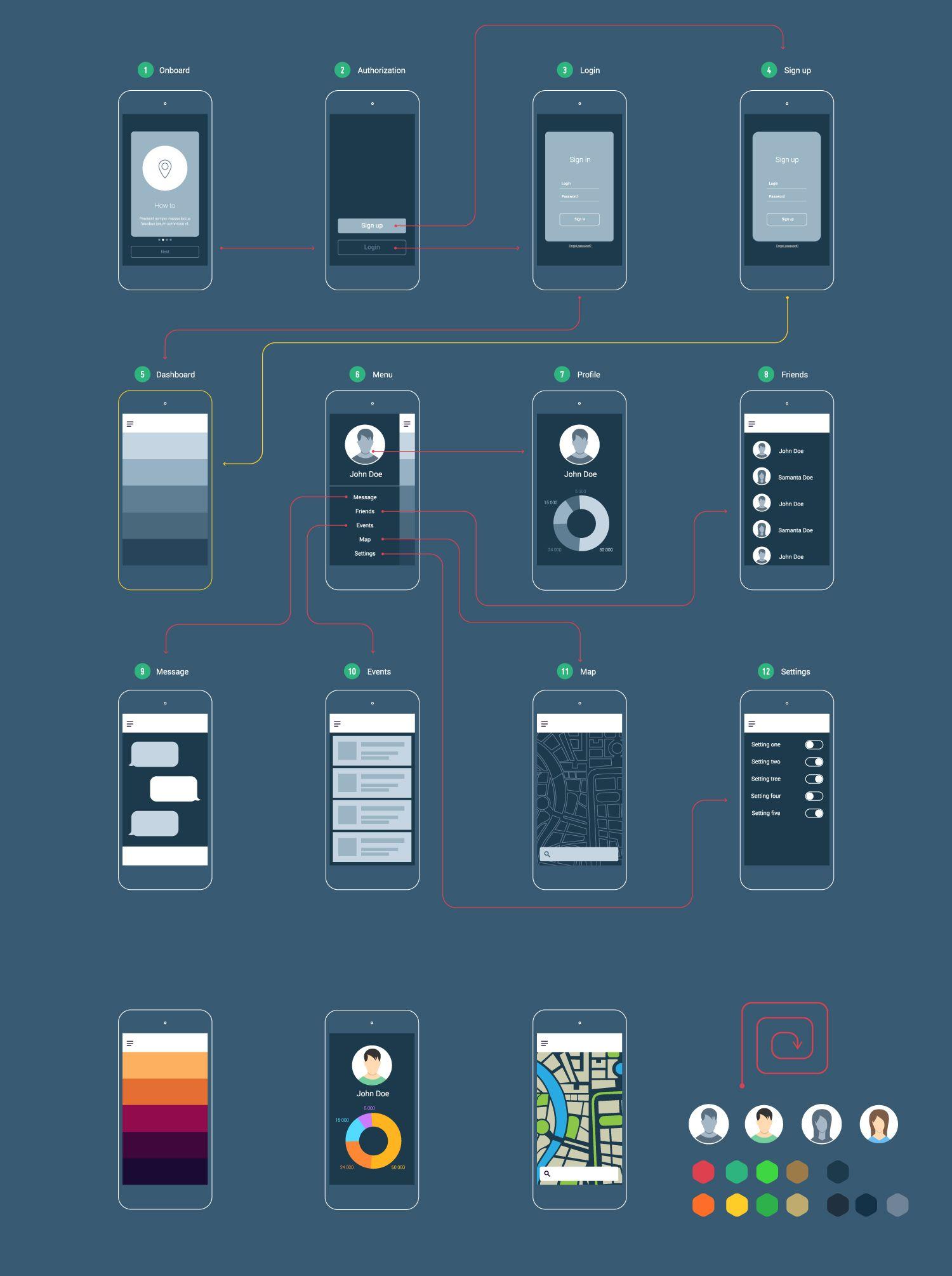 css ux dashboard coding wireframe mobile ui app screen kit template phone design. Black Bedroom Furniture Sets. Home Design Ideas