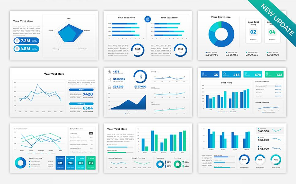 Sales Dashboard Presentation PowerPoint Template #68711 design