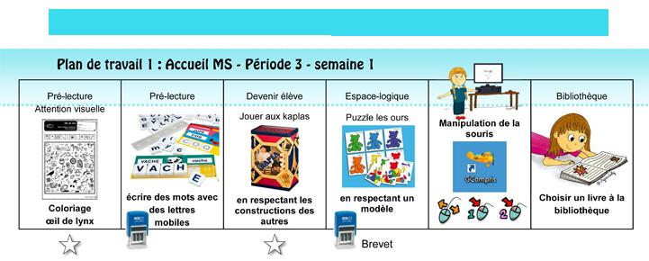 Le célèbre La maternelle de ToT: PLANS DE TRAVAIL EN MS - DES EXEMPLES | MS @KU_64