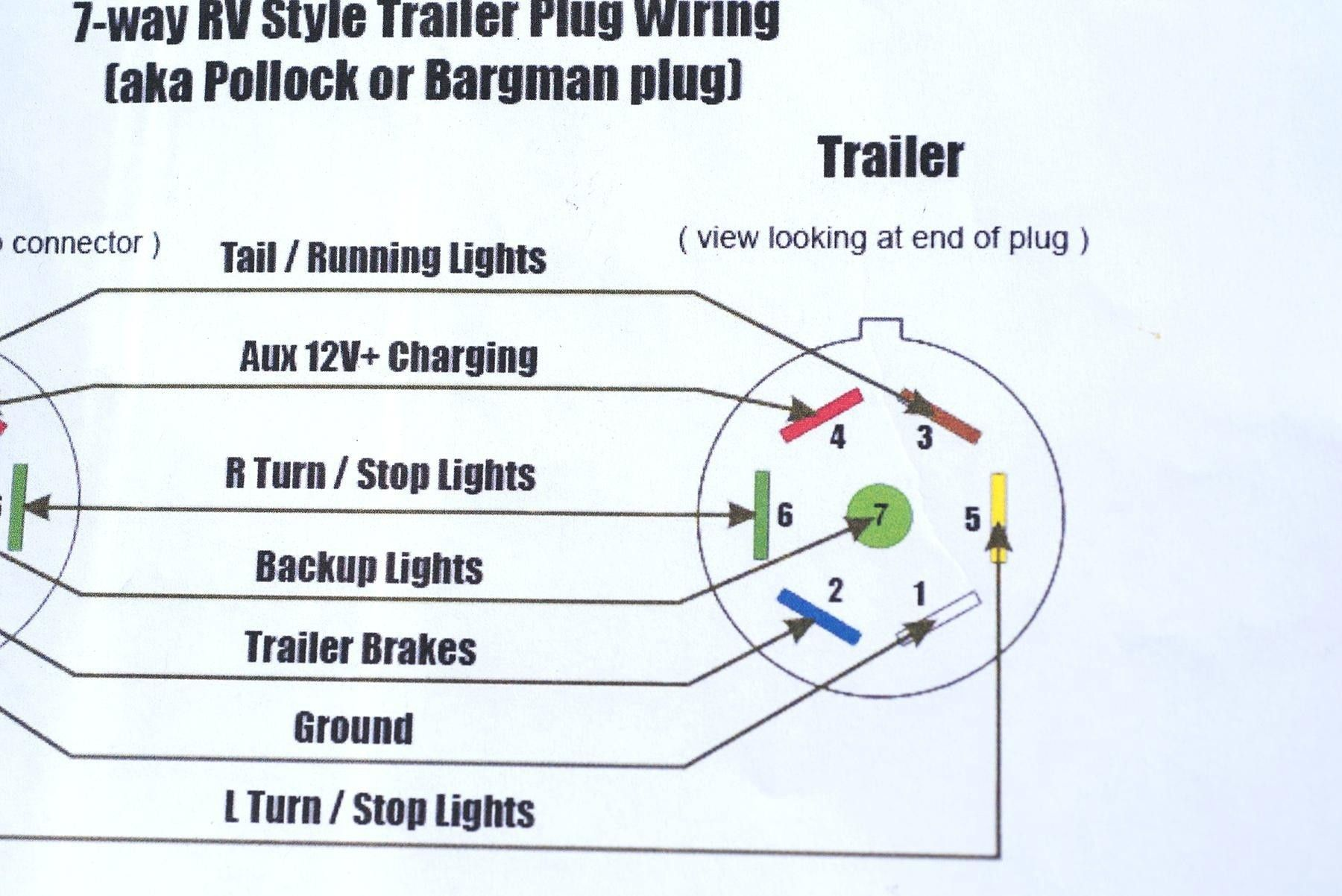 New 1998 Dodge Ram 1500 Trailer Wiring Diagram diagram