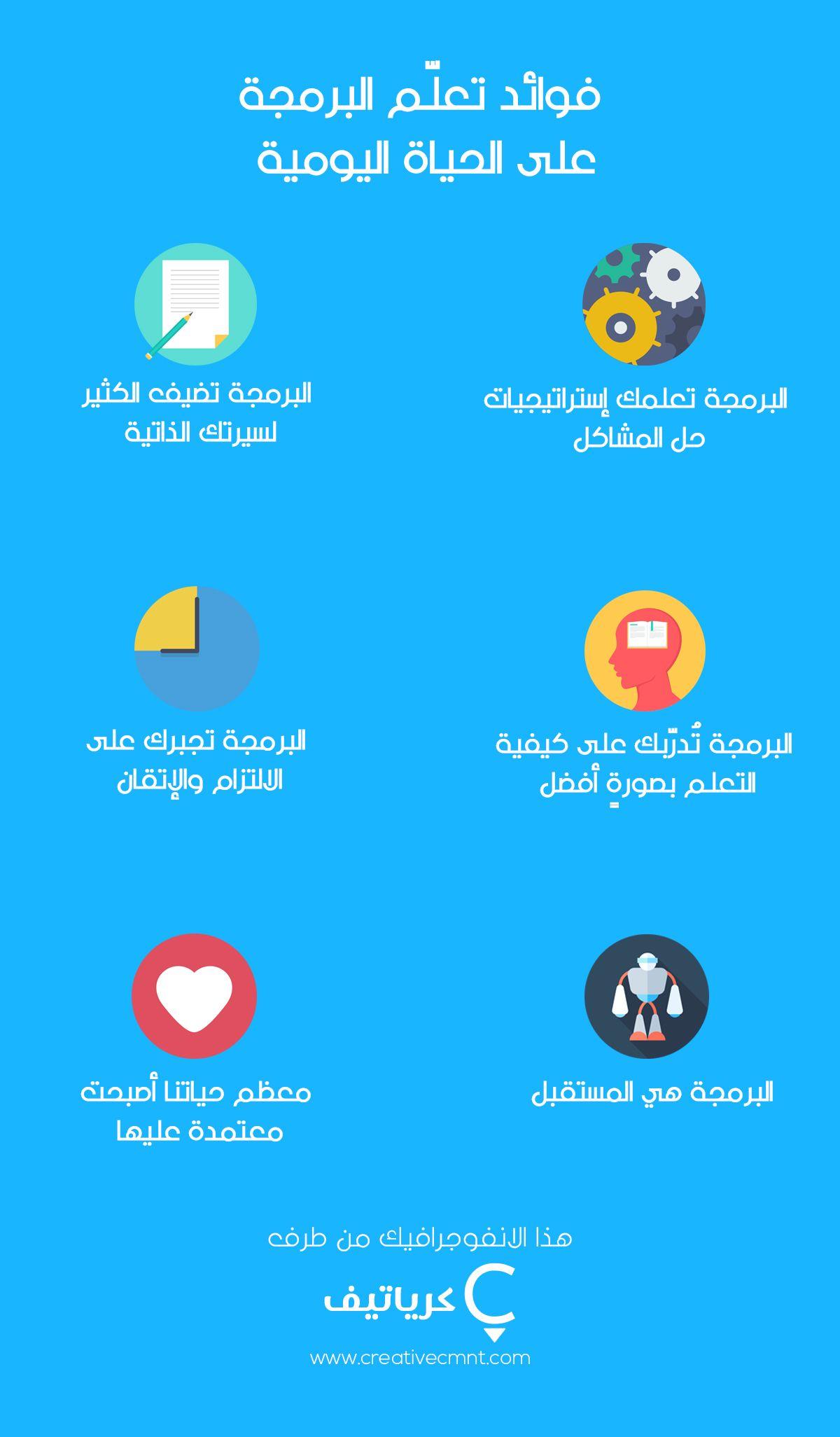 انفوجرافيك بسيط يوضح بعض فوائد تعلم البرمجة على حياتنا اليومية Infographic Incoming Call Screenshot Incoming Call