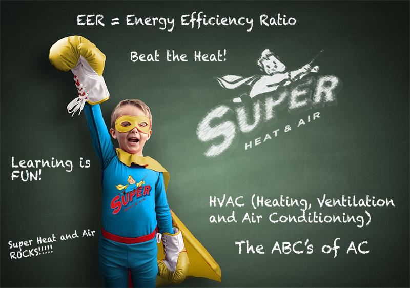 The Abcs Of Ac Simple Fun Explanations To Hvac Terminology With