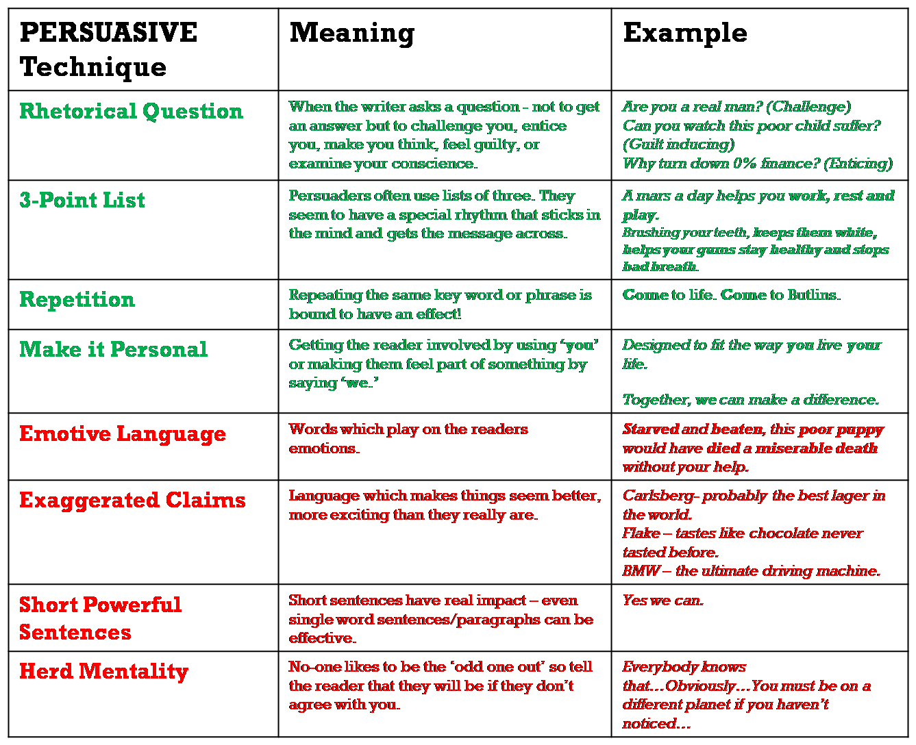 s d a school english a the persuasive speech z ed lit s d a school english a the persuasive speech