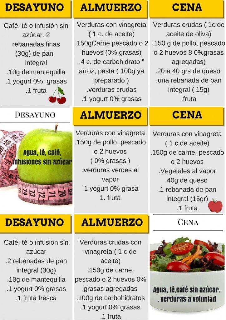 Dietas para bajar de peso en un mes sin rebote con