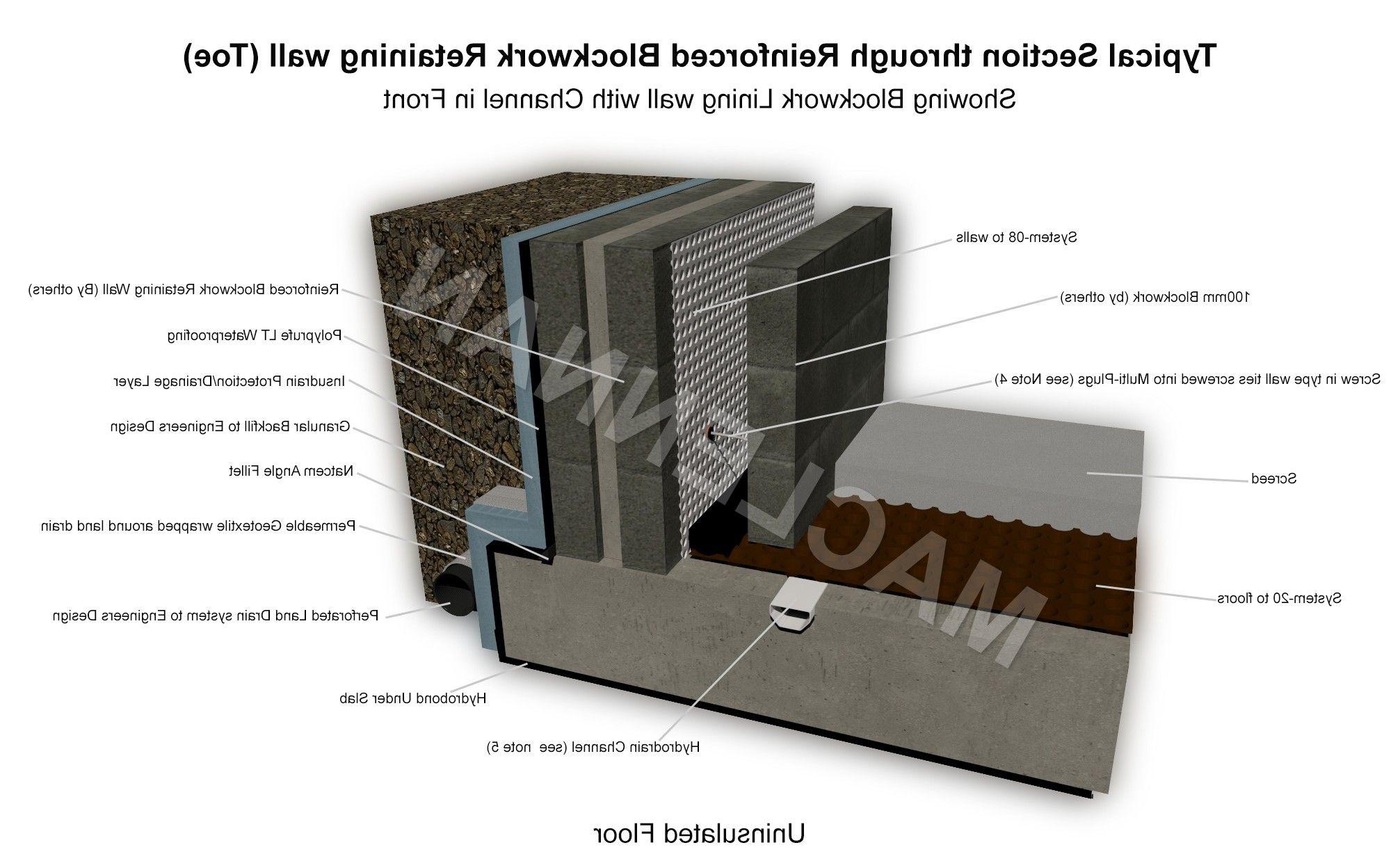 Basement Drainage Design basement waterproofing contractors uk specialists from basement