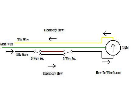 4 way switch wiring troubleshooting wiring a 3 way switch 3 way switch wiring  electricity  home  3 way switch wiring