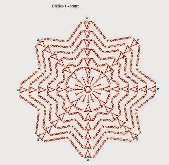 patron+tapete+navidad+con+arboles2-2.jpg (588×572) | crochet hearts ...