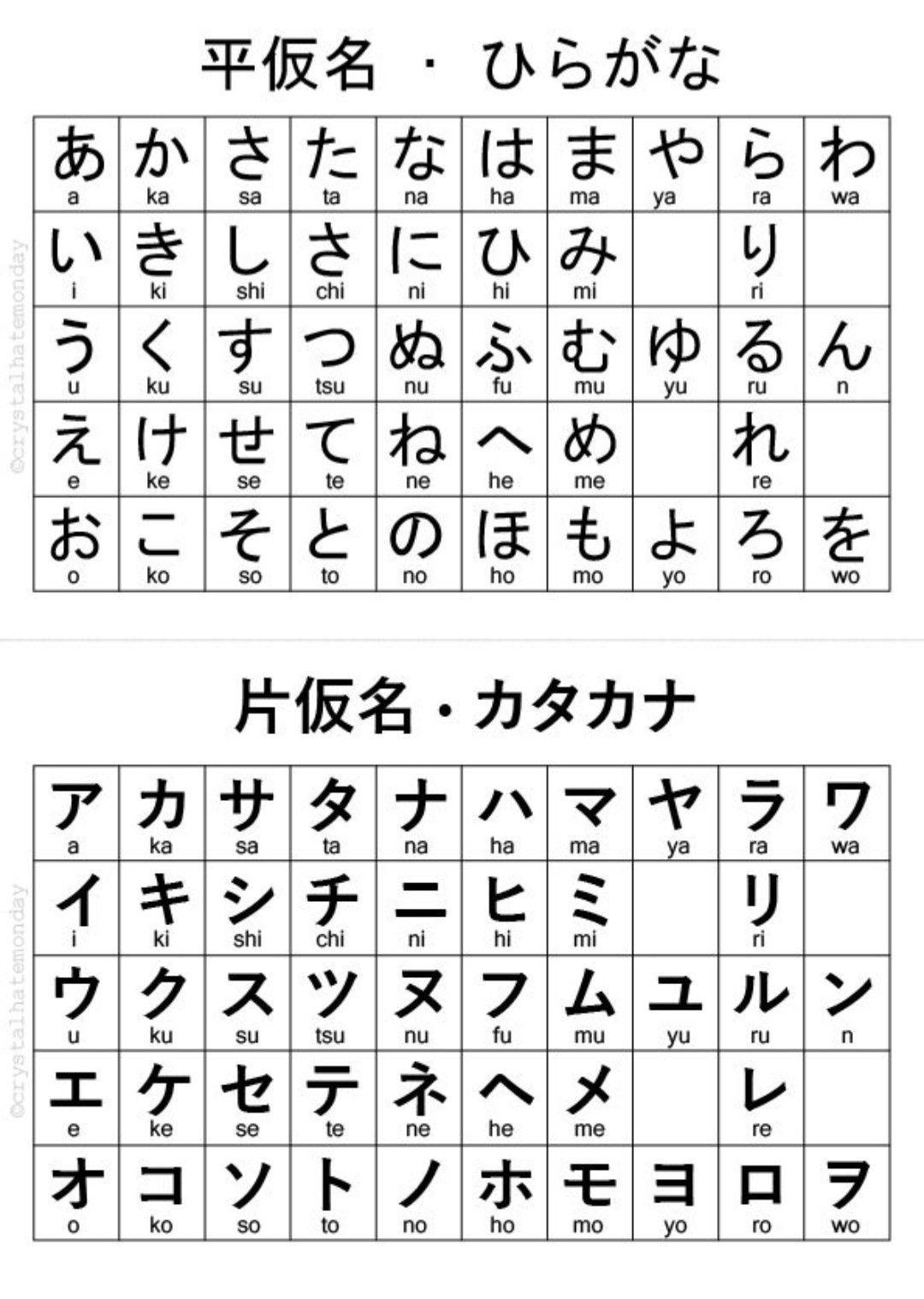 Japanisches Kana Silbensystem Hiragana Und Katakana