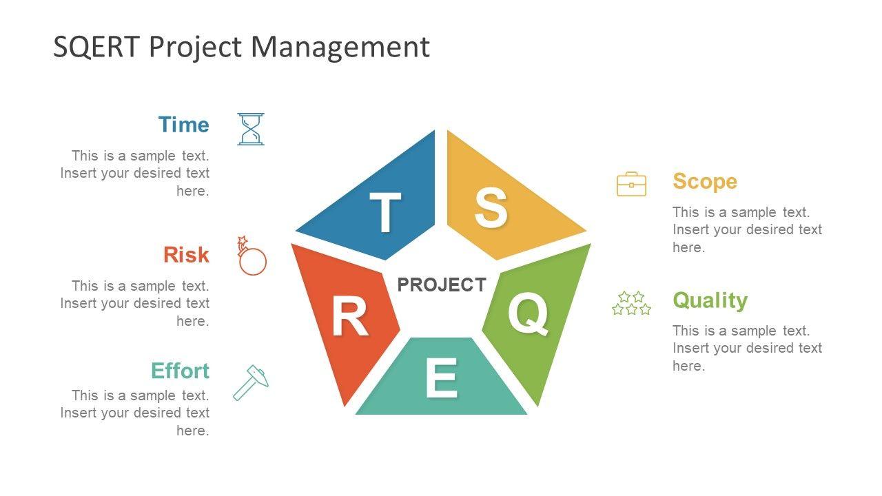 Sqert Project Management Powerpoint Template Project Management