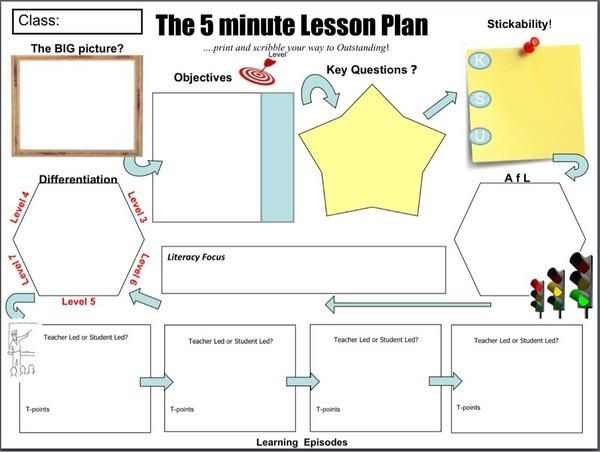 lesson plan esol Having a carefully constructed lesson plan in hand allows you to enter the   effective lesson planning, especially during your early days of teaching, rests.