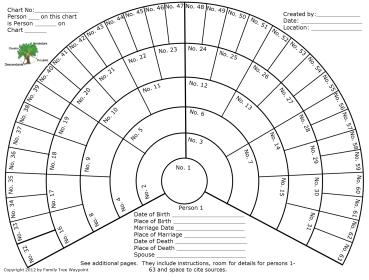 Ancestor Pedigree Chart | family tree chart bowtie the family tree ...