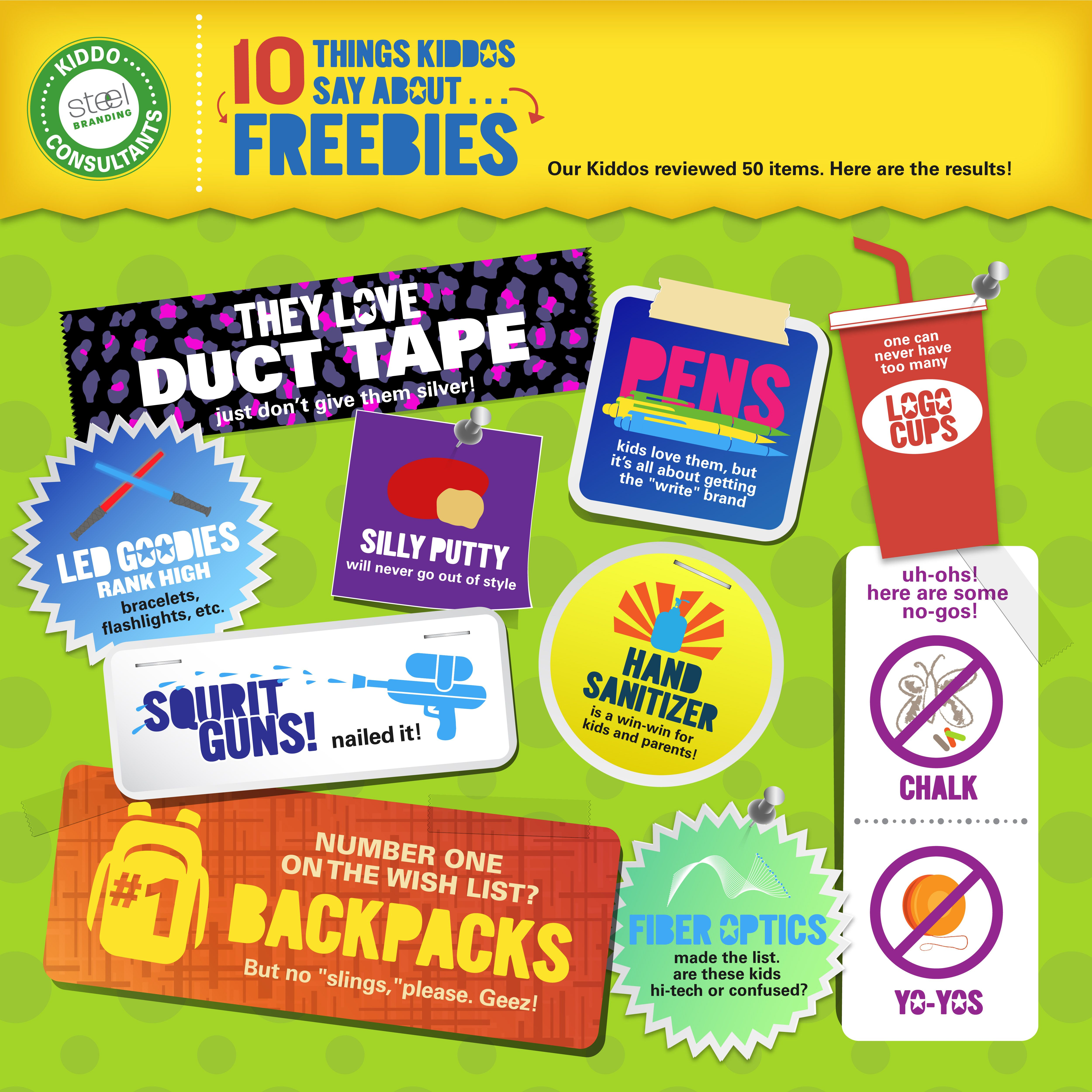 10 Things Kiddos Say About Freebies