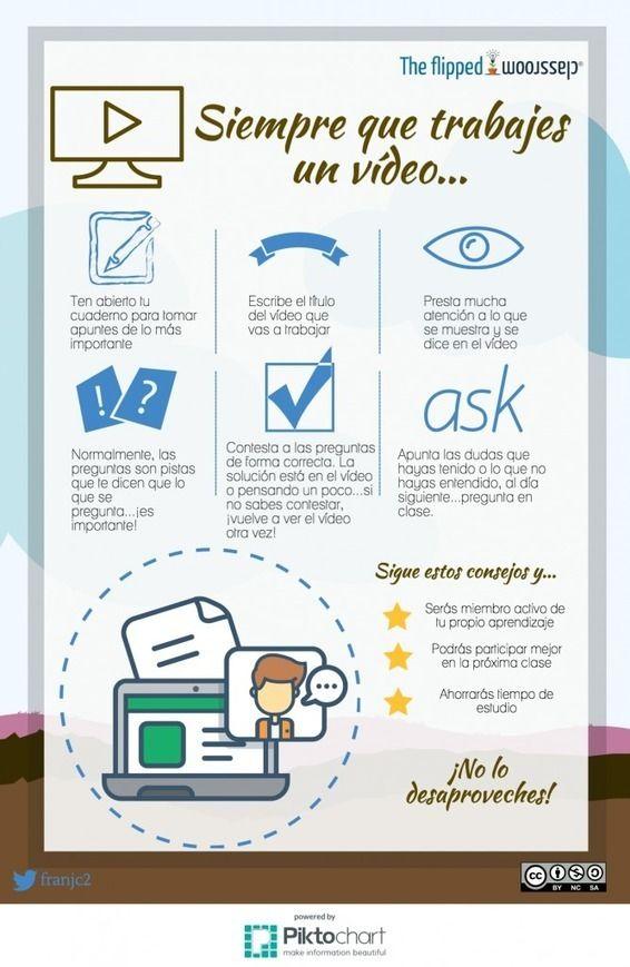 Innovative Classroom Resources ~ Siempre que trabajes un vídeo infografía tics