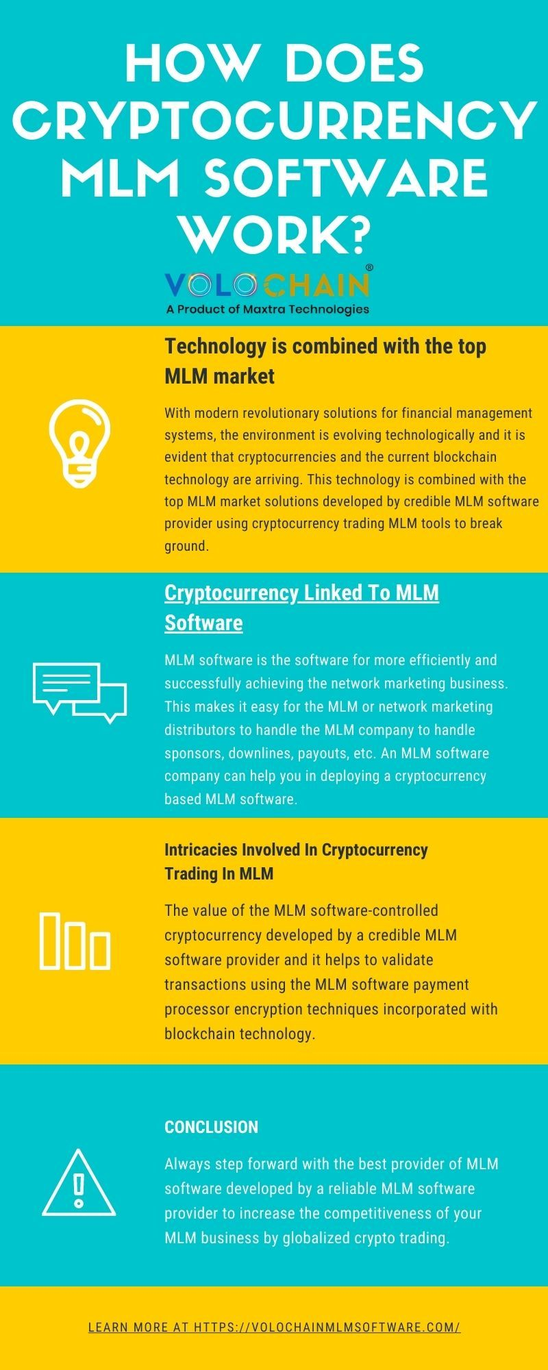 Cryptocurrency Mlm Software Work Digital Marketing Social Media Dissertation Topic  Bitcoin