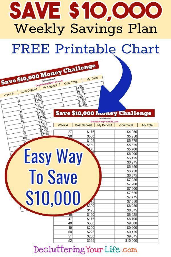 Money Challenge Saving Charts And Savings Plans For Any