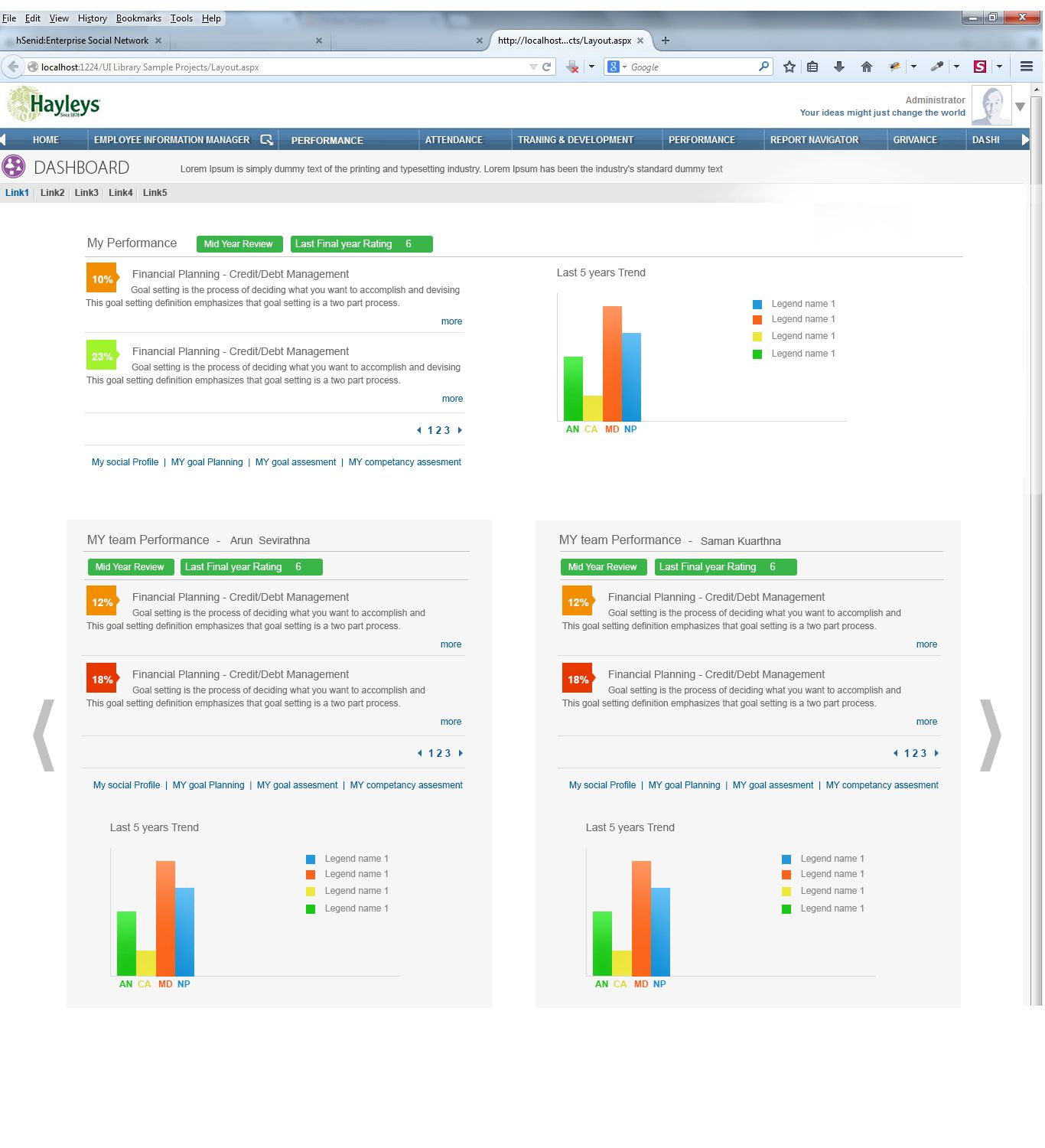 Performance SupervisorSubordinate Dashboard View  Hr Dashboard