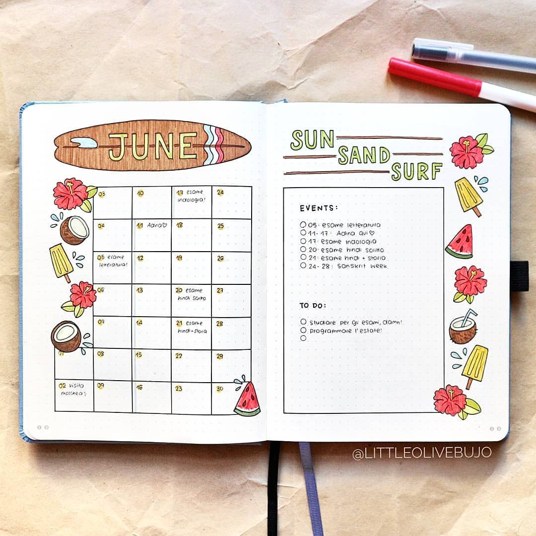 "Viola | Bullet Journal on Instagram: ""What's your favorite fruit?"