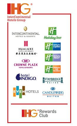 List Of Hotels Included In Each Hotel Chain