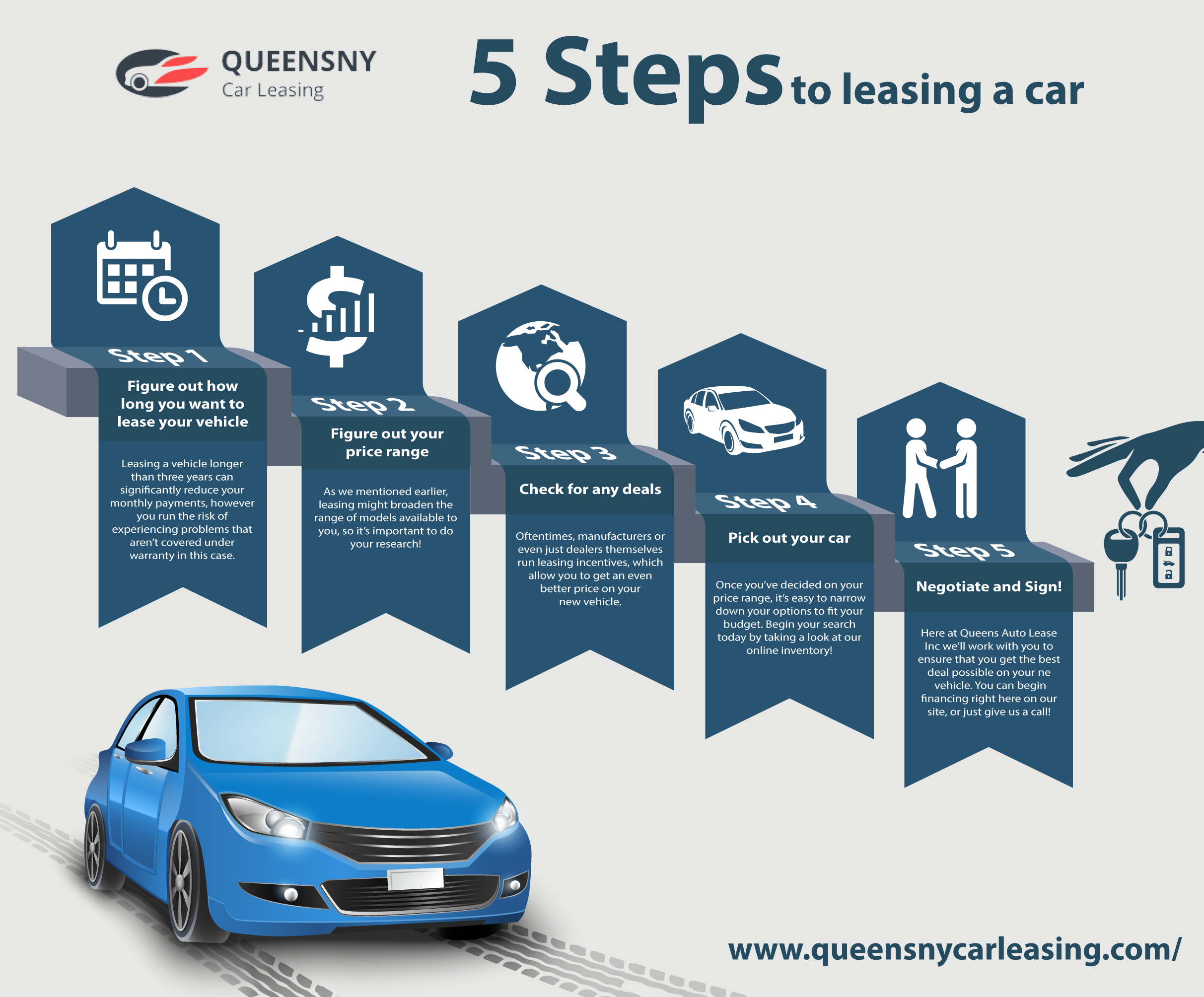Auto Lease Deals >> Car Leasing Service Auto Leasing Lease Transfer Lease