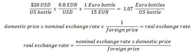 How Do Real Exchange Rates Differ From