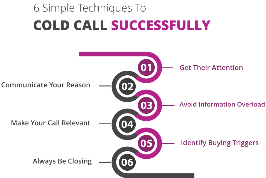 How To Cold Call for Sales - 6 Cold Calling Techniques That Really Work