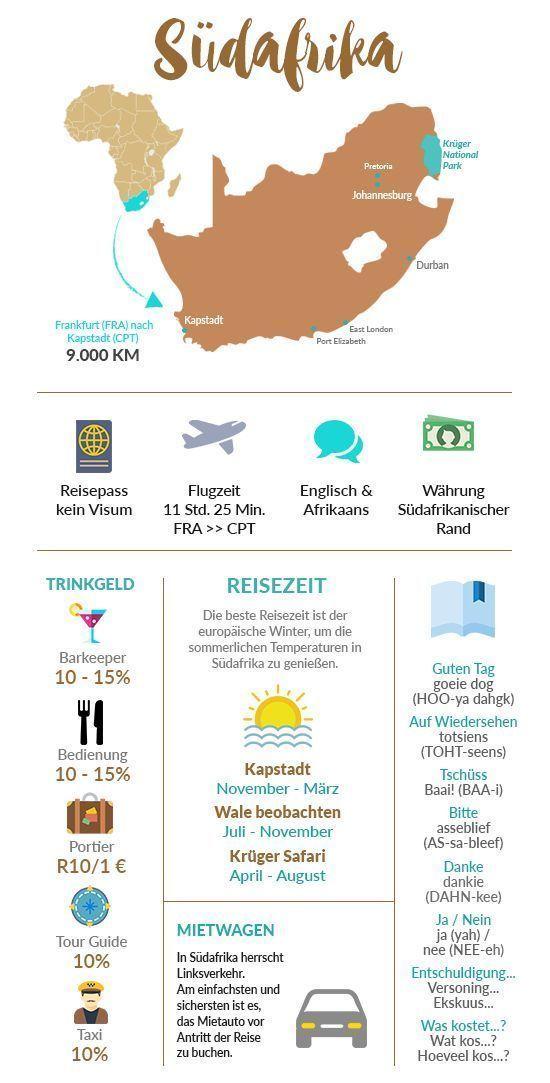 Tsitsikamma Park - Tipps für deinen Aufenthalt #vacationlooks