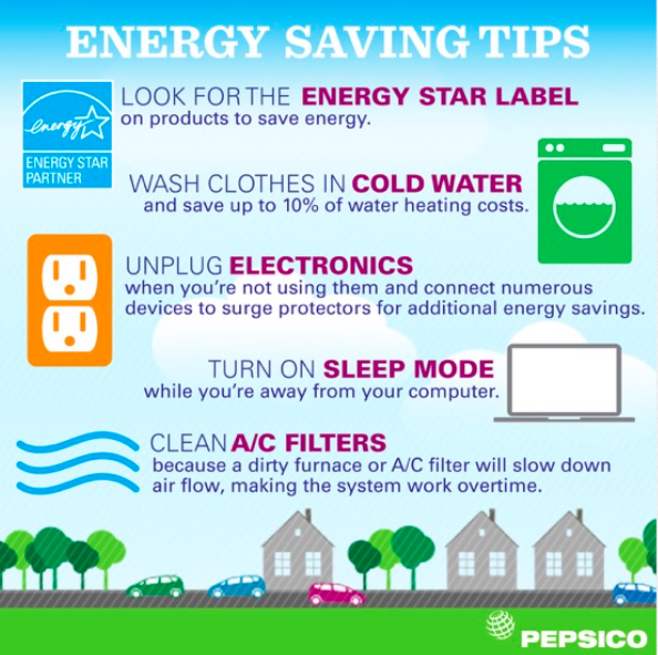 Tips On How To Save Energy Save Energy Energy Saving Tips Surge Protectors