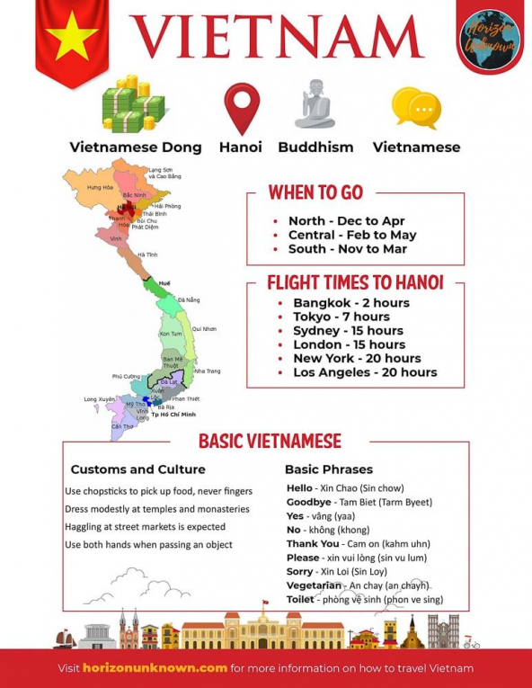 Travel in Vietnam Infographic - When to visit Vietnam and Basic Vietnamese Phrases . Learn the basics of travel in Vietnam with this easy to read travel infographic . #horizonunknown #travel #travelblog #traveler #budgettravel #vietnam #asia #southeastasia #vietnamtravel #blog #travelasia #infographic #travelinfographic #inforgraphicvietnam #travelideas #travel #ideas #asia