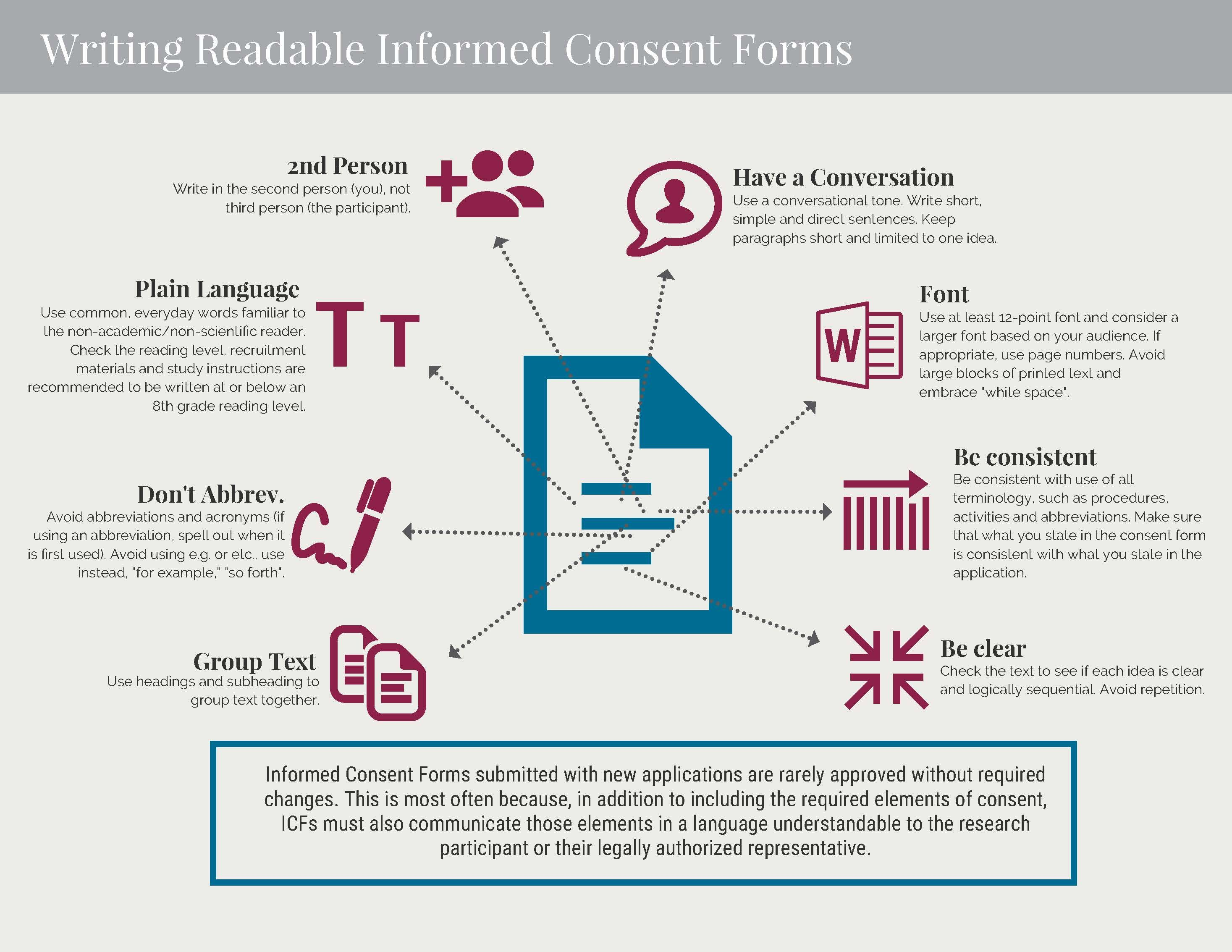 Informed Consent Form Research Study Google Search Informed Consent Consent Forms This Or That Questions