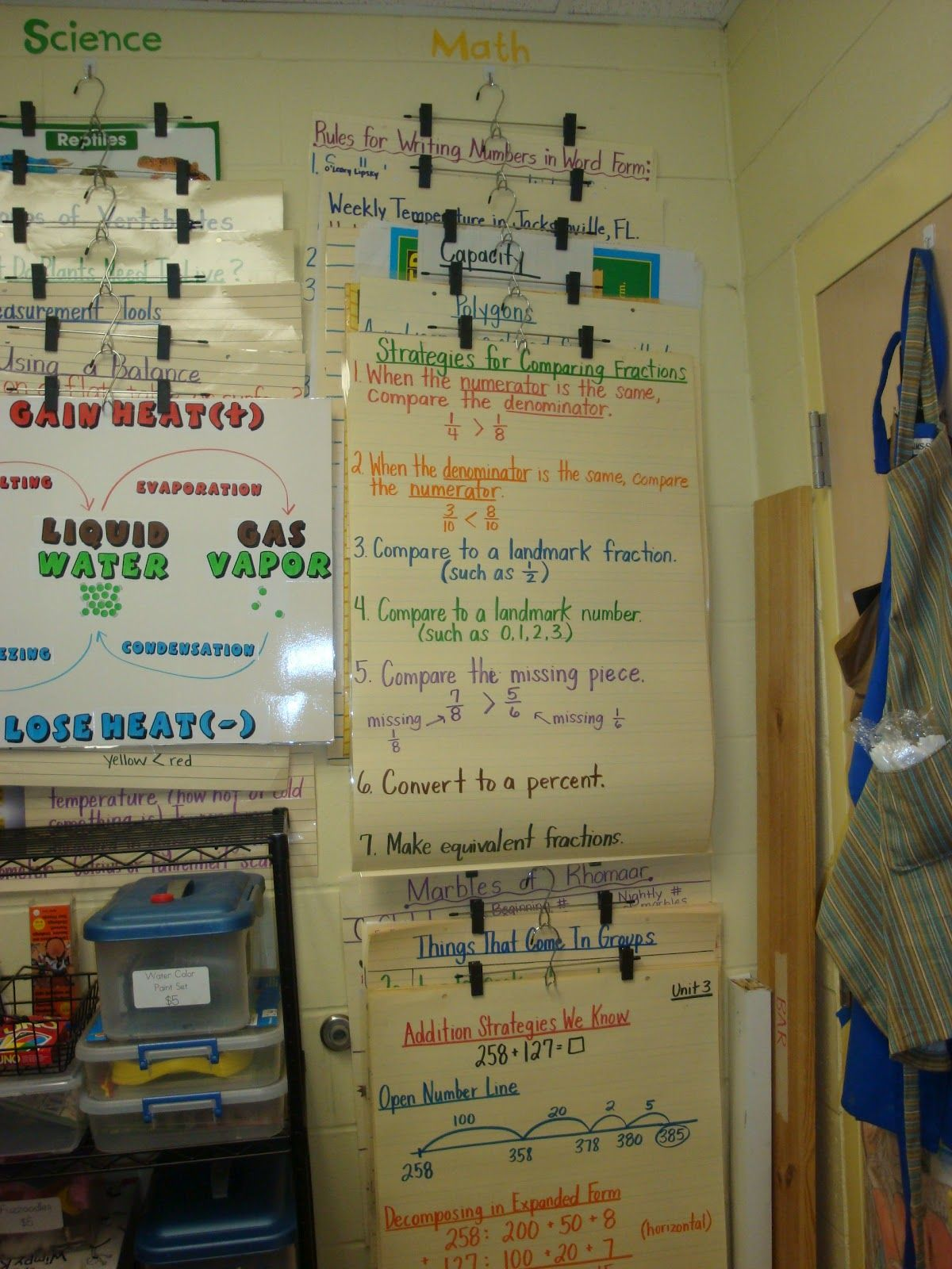 Pin By Miranda Chavana On Only Teachers Can Relate Classroom Charts Kindergarten Anchor Charts Hanging Anchor Charts