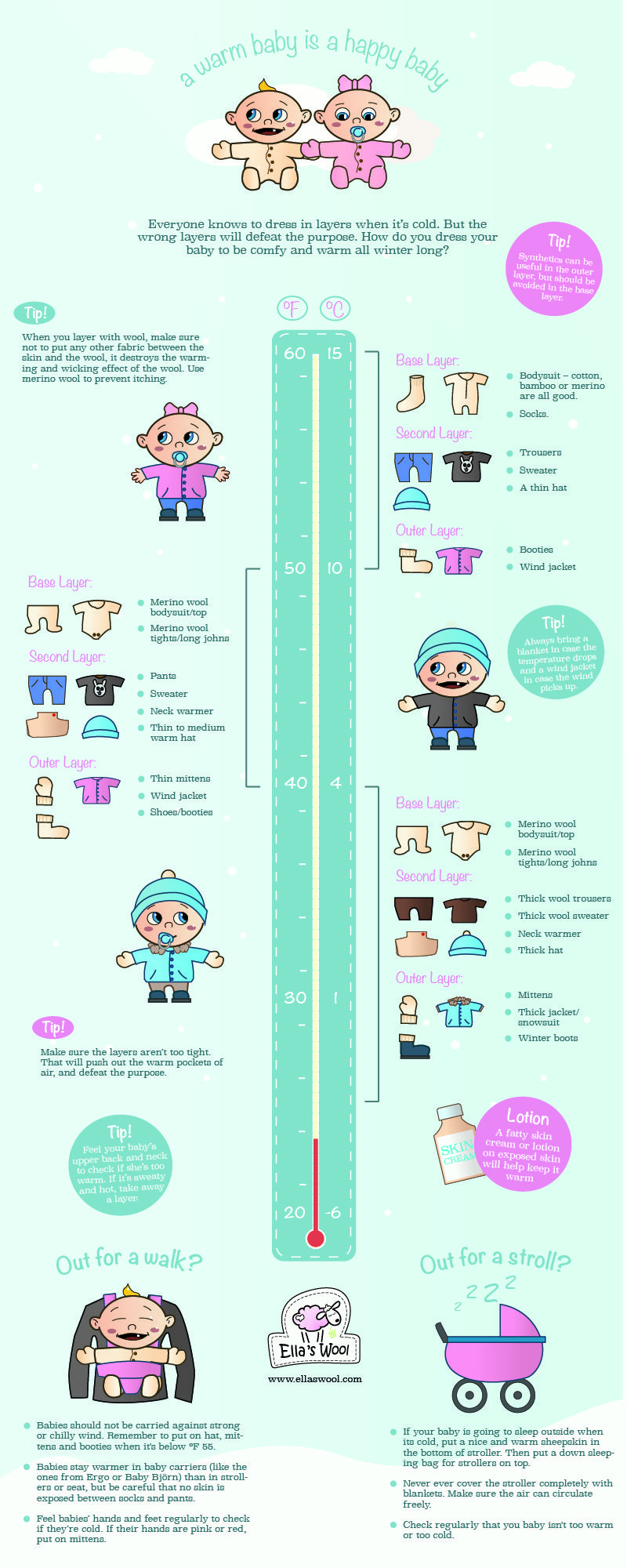 How to dress babies for cold weather [Infographic in ...