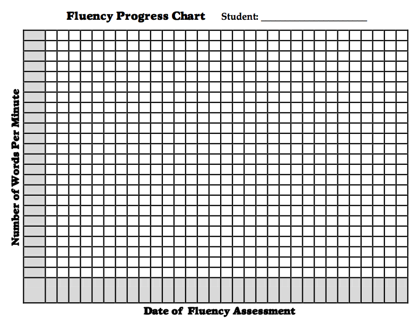 progress monitoring graph template