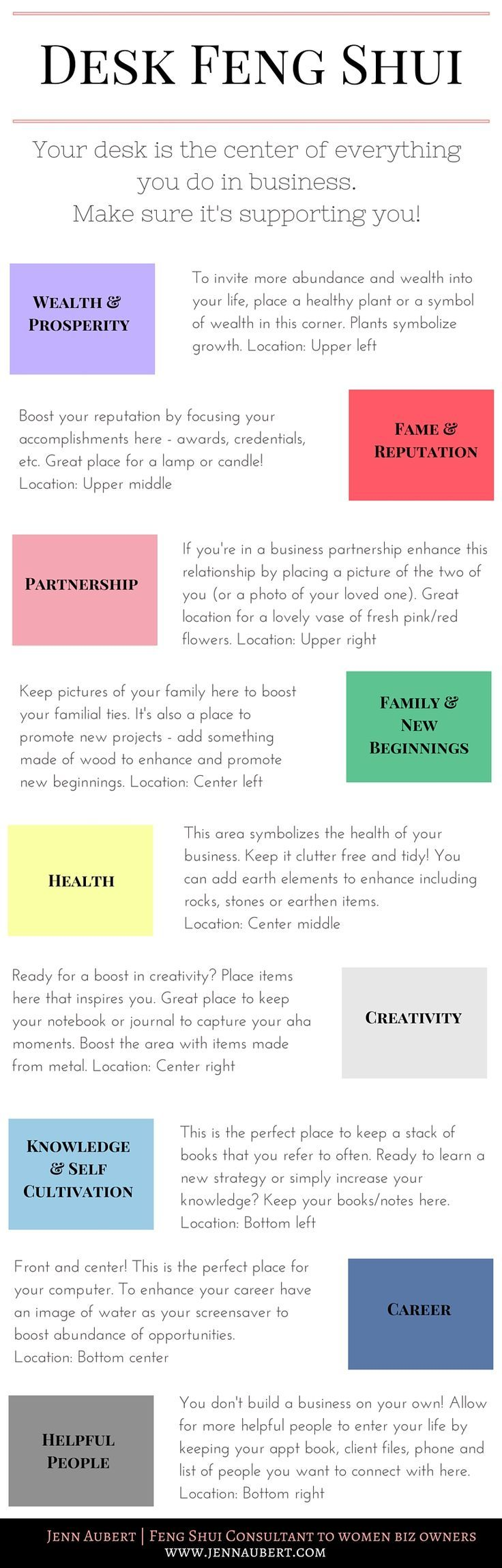 feng shui office desk placement. [Reasonable Ideas For Placement] Desk Feng Shui Business Success Office Placement R