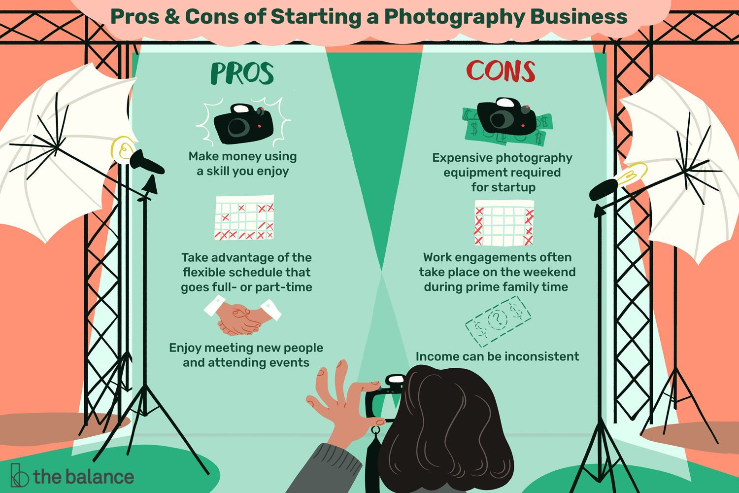 How To Start A Home Based Photography Business In 2020 Photography Business Photography Resources Photography