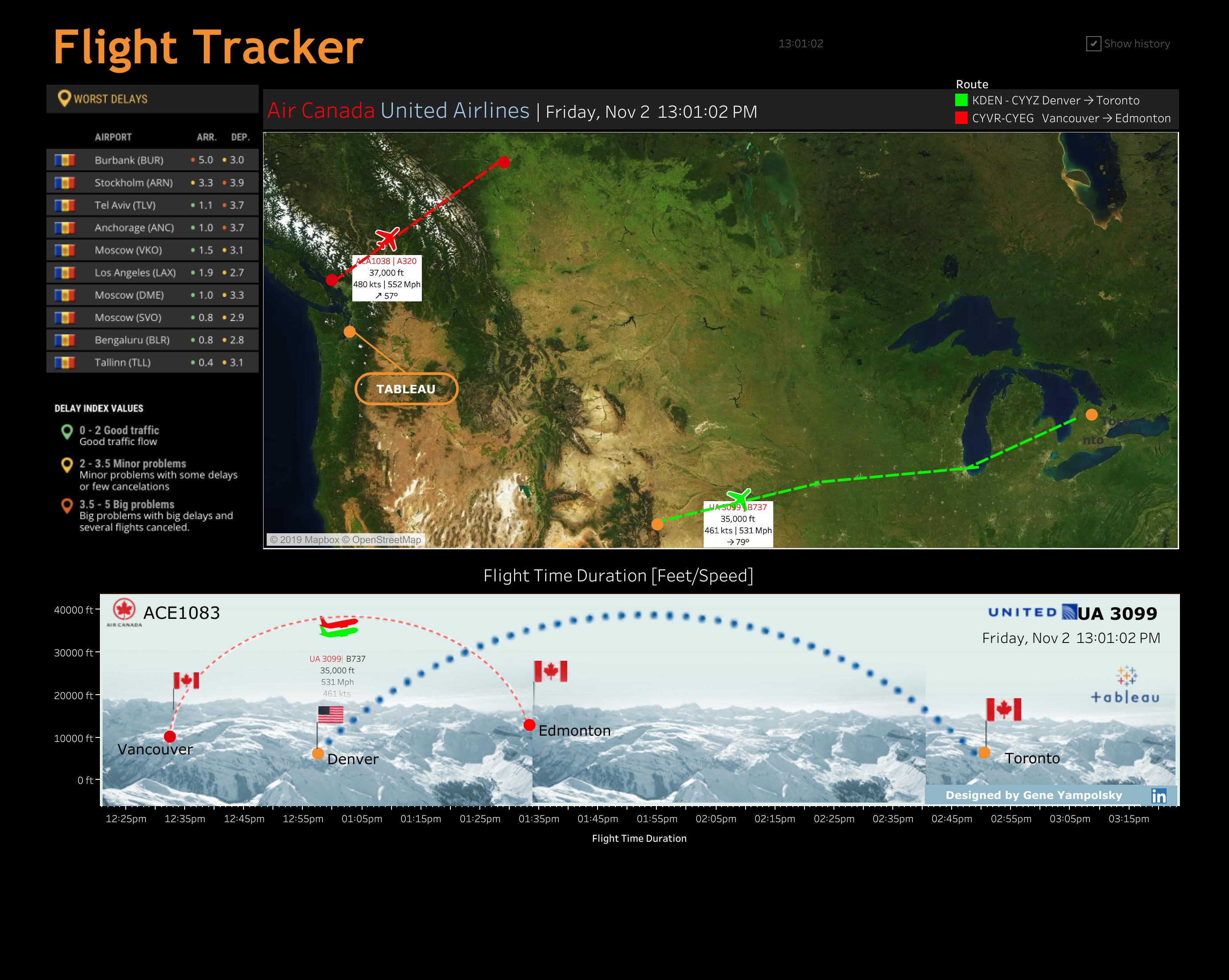 Flight Tracker (With images) Flight tracker, Tableau