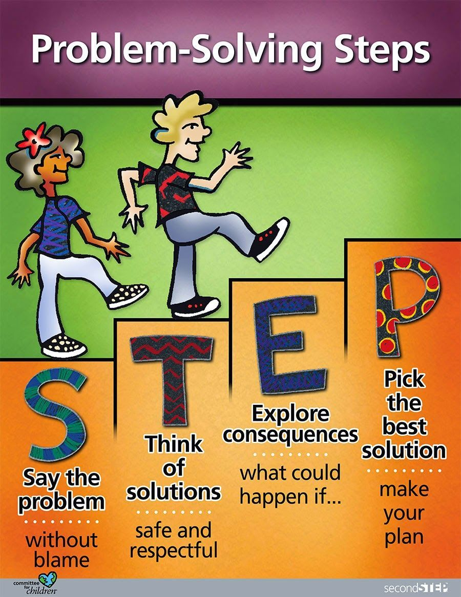 Image result for second step problem solving poster | Social ...