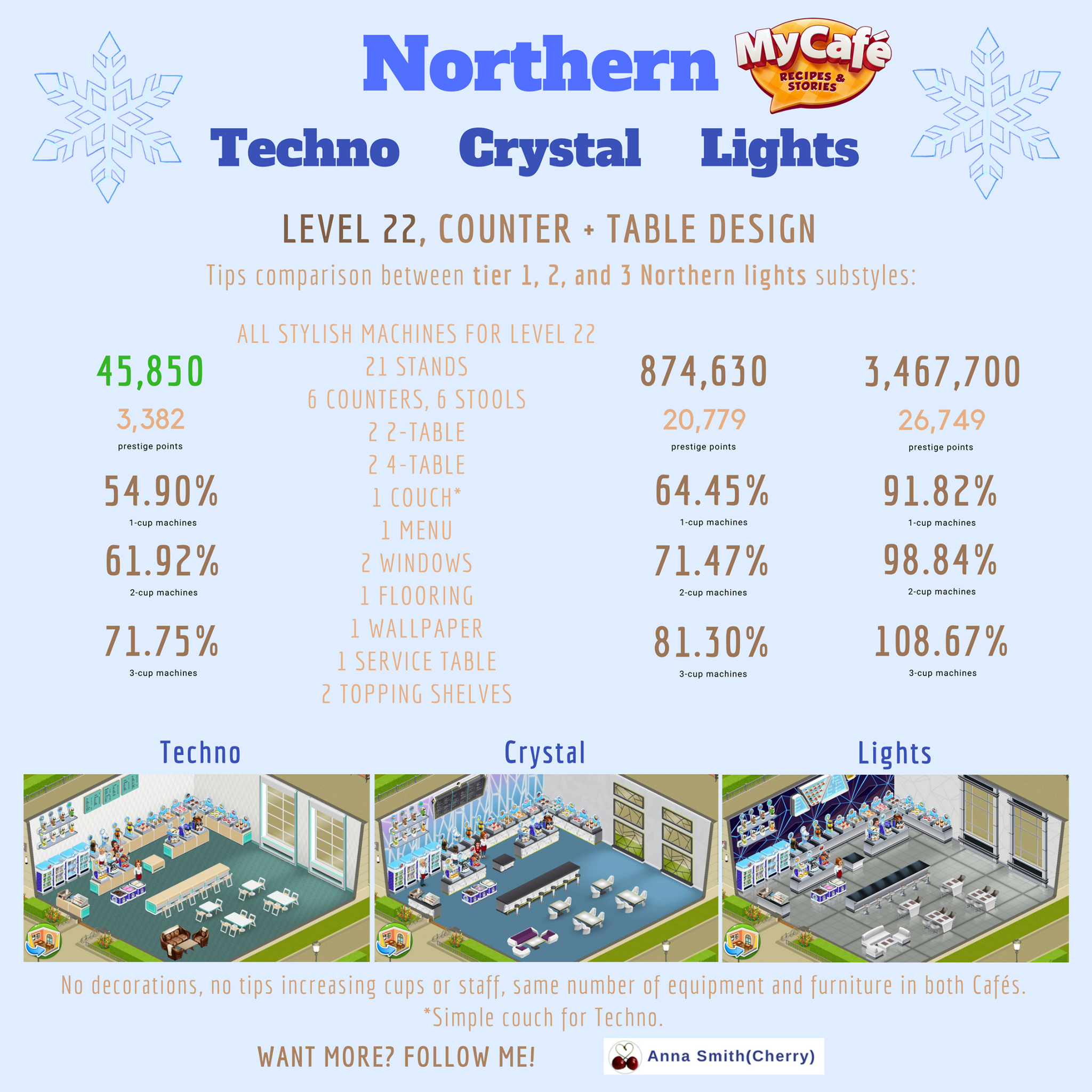 My Cafe Game Northern Lights Style Comparison Techno Crystal Northern Lights Cafe Food Cafe Game Cafe