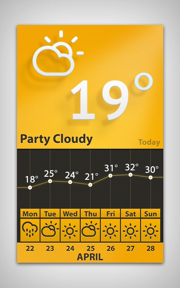 """Powered By yusufck.com"" Weather interface"