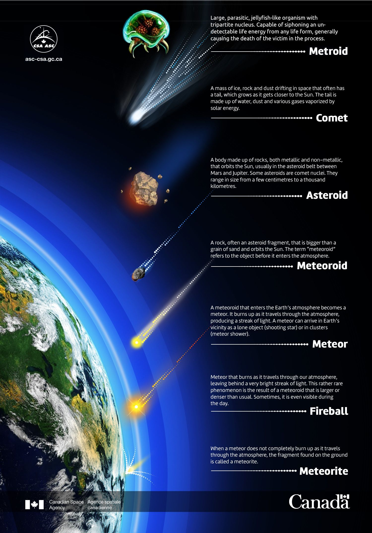 Pin By Mailing List Services On Outer Space