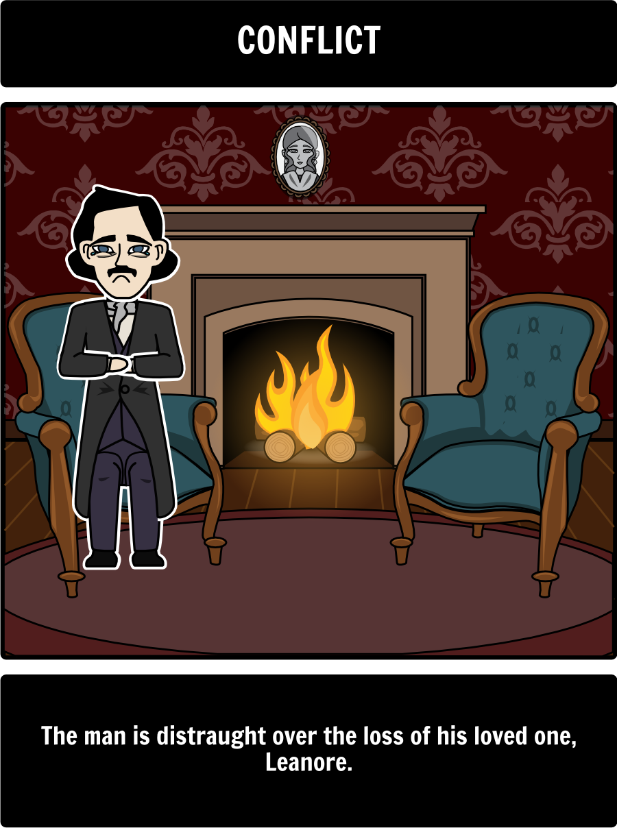 The Raven by Edgar Allen Poe - Summary: Follow the narrative arc of ...