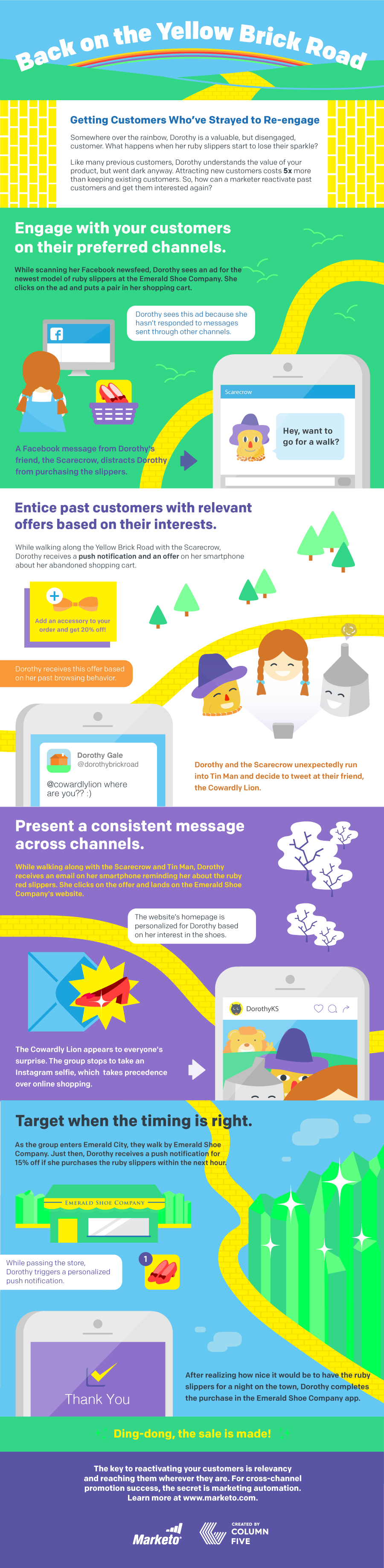 Back on the Yellow Brick Road: Getting Customers Who've Strayed To Re-engage #Infographic