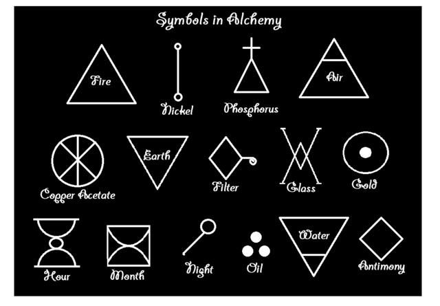 Symbolsg Pinterest