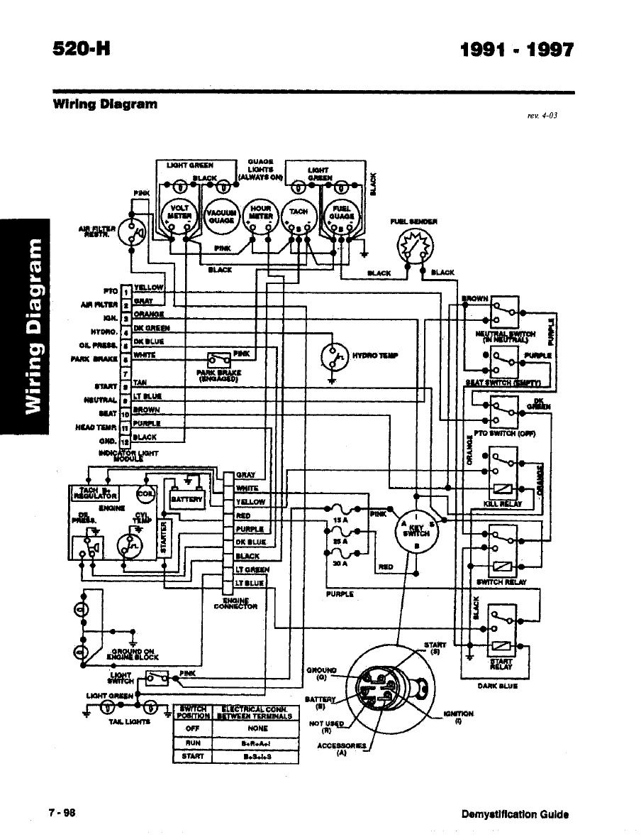 Toro Wheelhorse Demystification Electical Wiring Diagrams For All Wheelhorse Trailer Light Wiring Diagram Electrical Wiring Diagram