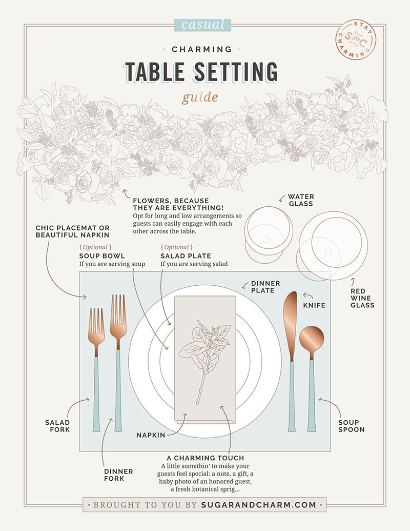 How To Set A Table A Guide With Absolutely Everything To Know Sugar And Charm Dinner Table Setting Table Setting Guide Easter Brunch Table Setting